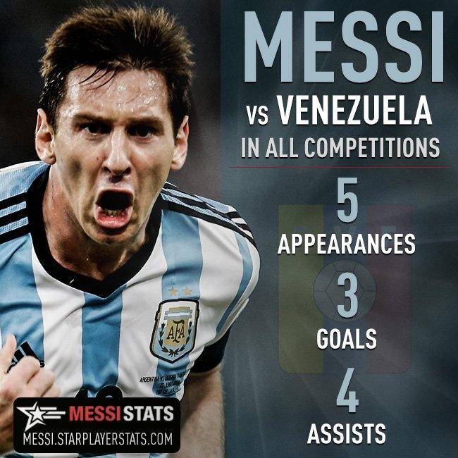 Argentina vs Venezuela (4-1): Messi kien tao va ghi ban hinh anh 1