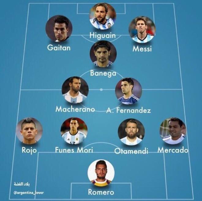 Argentina vs Venezuela (4-1): Messi kien tao va ghi ban hinh anh 2
