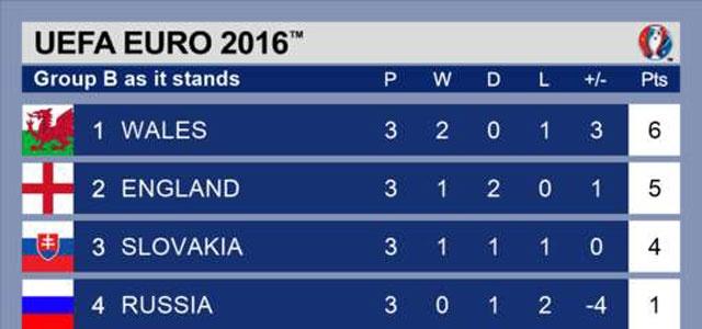 Anh vs Slovakia: Joe Hart noi dien vi Smalling hinh anh 1