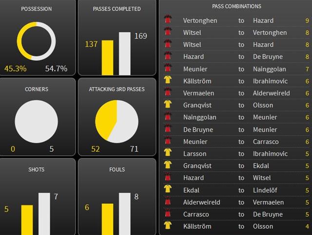 Thuy Dien vs Bi (0-1): Ibrahimovic cui dau roi Euro 2016 hinh anh 13