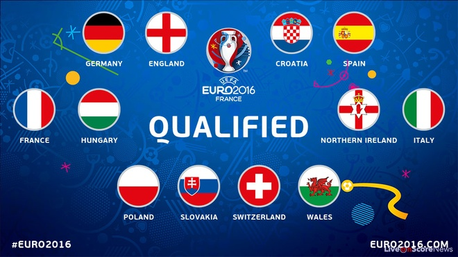 Lich thi dau, duong den knock-out Euro 2016 cua cac cap 1/8 hinh anh