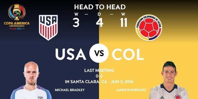 Bacca giup Colombia xep hang ba Copa America 2016 hinh anh 2