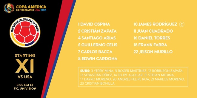 Bacca giup Colombia xep hang ba Copa America 2016 hinh anh 6