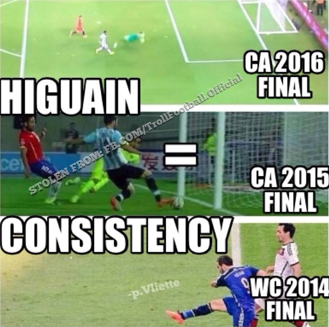 Messi tro thanh 'Miss Penalty' o Copa America 2016 hinh anh 8
