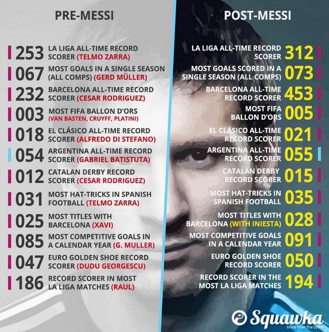 Nuoc mat cua Messi lay dong nguoi ham mo hinh anh 2