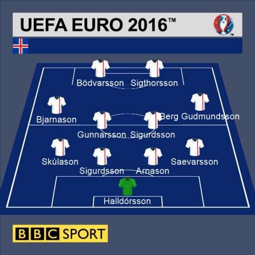 Thua nguoc Iceland 1-2, Anh chia tay Euro 2016 hinh anh 7