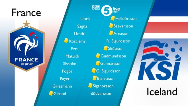 Phap vs Iceland (5-2): Giroud toa sang o tran mua ban thang hinh anh 4
