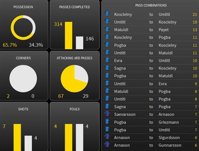 Phap vs Iceland (5-2): Giroud toa sang o tran mua ban thang hinh anh 12