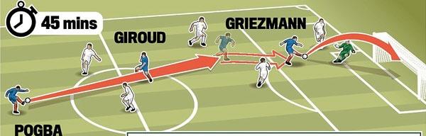 Griezmann di vao lich su khi ghi ban thu 100 cua Euro 2016 hinh anh 1