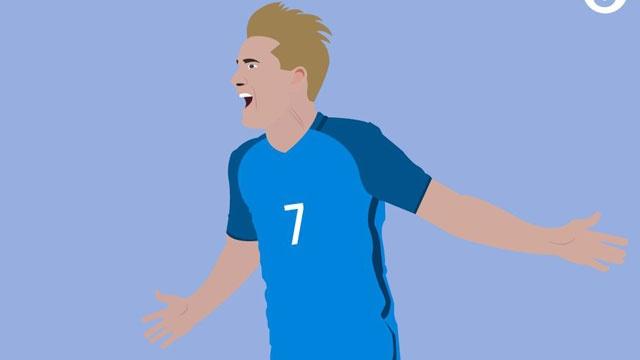 Do hoa ban thang cua ung vien vua pha luoi Euro 2016 hinh anh