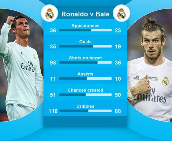 Ronaldo ghi ban va kien tao, Bo Dao Nha vao chung ket Euro hinh anh 2