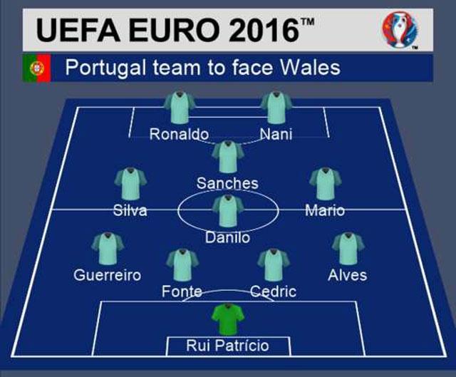 Ronaldo ghi ban va kien tao, Bo Dao Nha vao chung ket Euro hinh anh 7