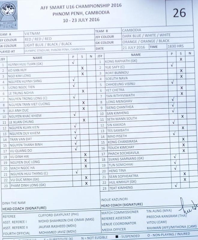 Tran U16 Campuchia vs U16 Viet Nam anh 3