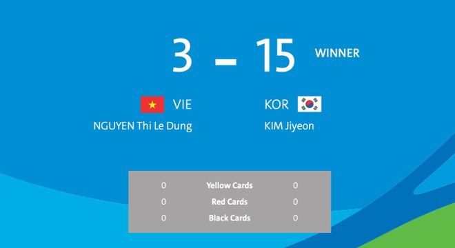 Doan TTVN tai Olympic 2016: Anh Vien dung buoc o vong loai hinh anh 1