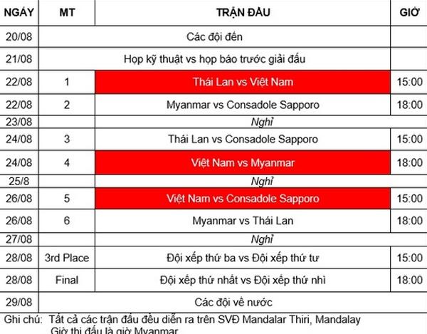 Tran U19 Viet Nam vs U19 Myanmar anh 1