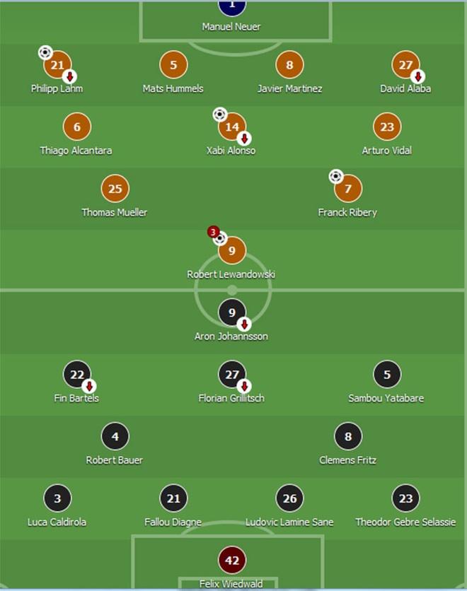 Lewandowski lap hat-trick, Bayern thang tran mo man 6-0 hinh anh 1