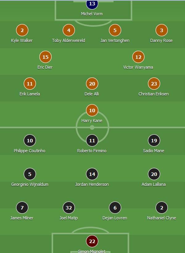 Tottenham vs Liverpool (1-1): Dai chien bat phan thang bai hinh anh 11