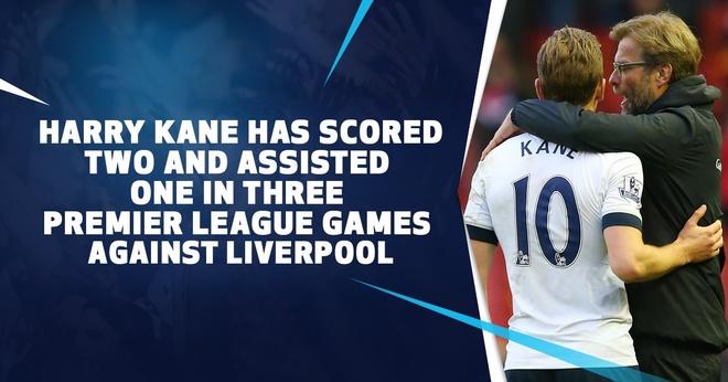 Tottenham vs Liverpool (1-1): Dai chien bat phan thang bai hinh anh 5