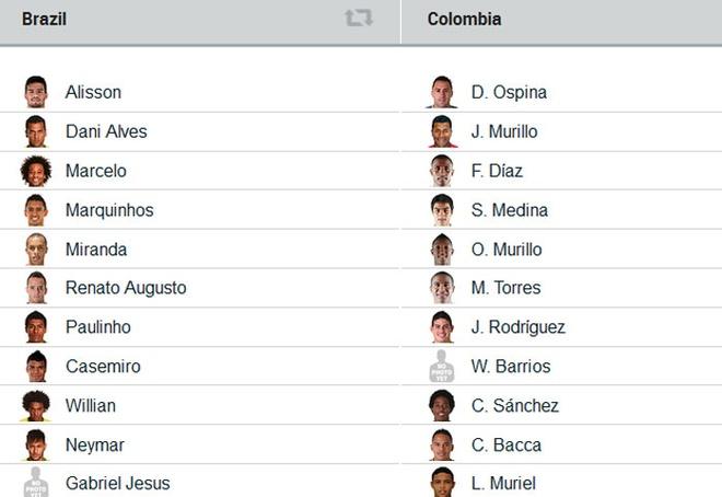 Brazil vs Colombia (2-1): Neymar hay nhat tran hinh anh 4