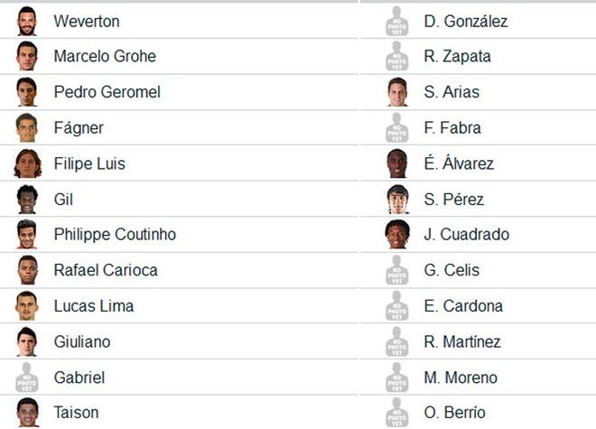 Brazil vs Colombia (2-1): Neymar hay nhat tran hinh anh 5