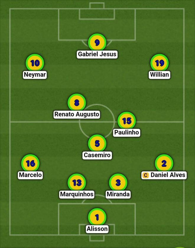 Brazil vs Colombia (2-1): Neymar hay nhat tran hinh anh 6