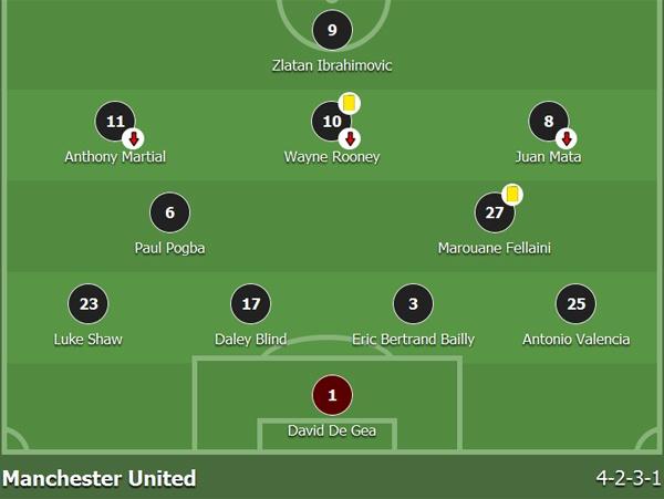 Ibrahimovic thua o giai cau thu MU hay nhat thang 8 hinh anh 2