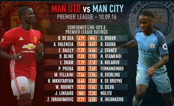 Tran MU vs Man City anh 7