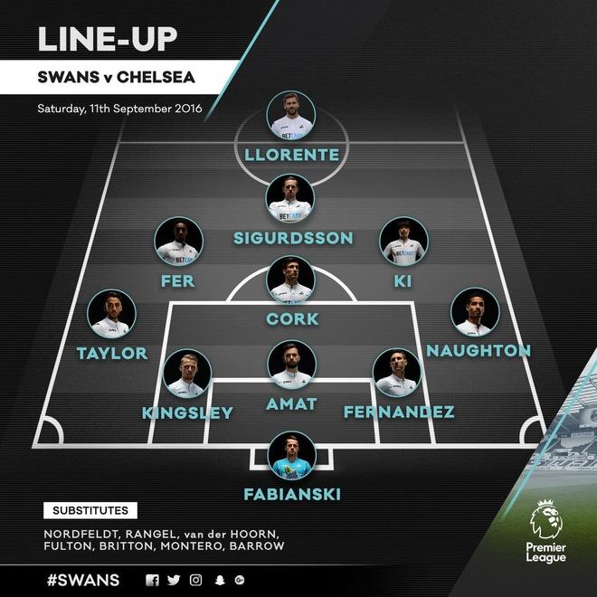Tran Swansea vs Chelsea anh 2