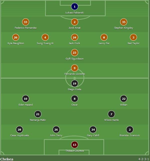 Tran Swansea vs Chelsea anh 3