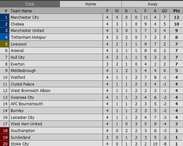 Tran Swansea vs Chelsea anh 1