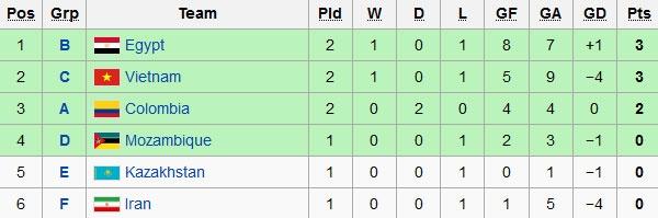 Futsal VN 1-7 Paraguay: Van Vu ghi ban dep mat cuoi tran hinh anh 2