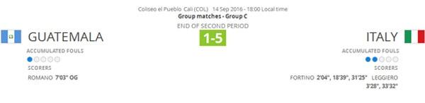 Futsal VN 1-7 Paraguay: Van Vu ghi ban dep mat cuoi tran hinh anh 7