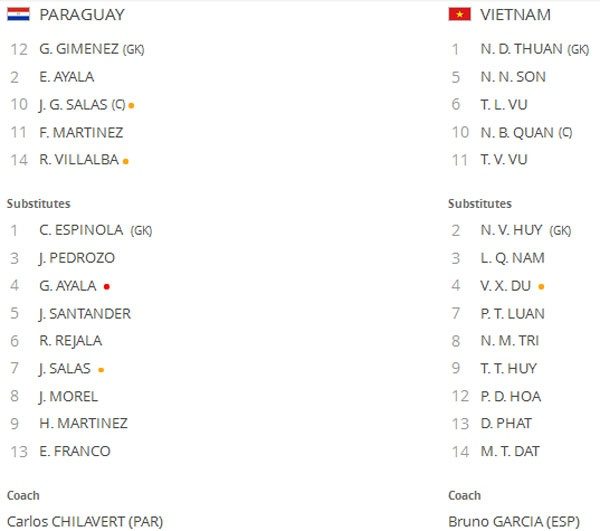 Futsal VN 1-7 Paraguay: Van Vu ghi ban dep mat cuoi tran hinh anh 9