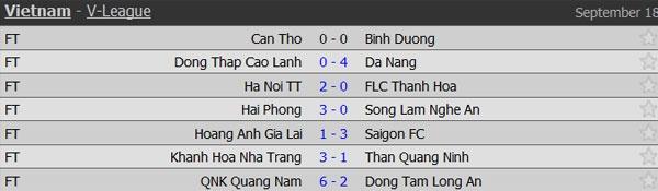 HN T&T vo dich V.League sau cuoc dua hap dan voi Hai Phong hinh anh 1