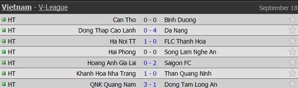 HN T&T vo dich V.League sau cuoc dua hap dan voi Hai Phong hinh anh 16