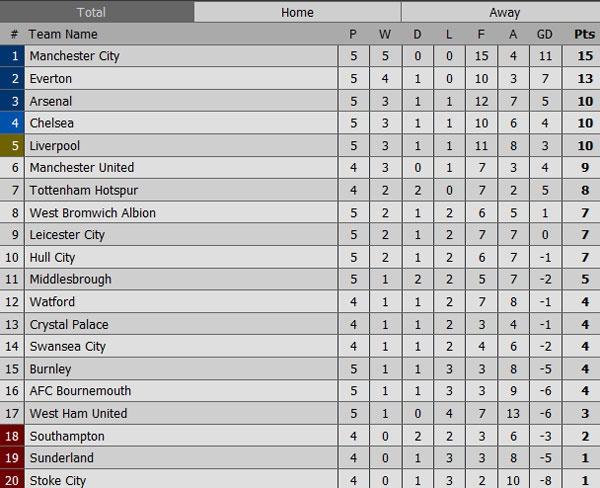 Ibrahimovic va Rooney cuoi tuoi truoc khi den Watford hinh anh 8
