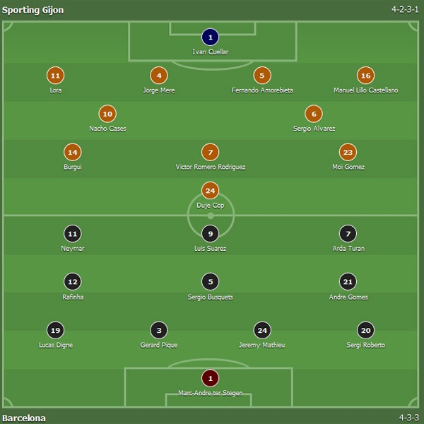 Sporting Gijon 0-5 Barca: Neymar lap cu dup hinh anh 6