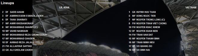 U16 Viet Nam 0-5 U16 Iran: Vo mong giac mo World Cup hinh anh 4