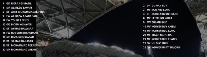 U16 Viet Nam 0-5 U16 Iran: Vo mong giac mo World Cup hinh anh 5