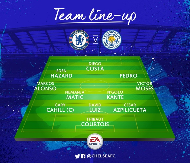 Tran Chelsea vs Leicester anh 8