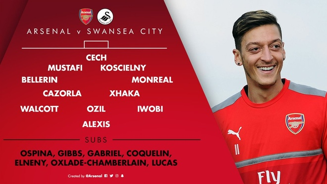 Arsenal 3-2 Swansea: 'Phao thu' thang du choi thieu nguoi hinh anh 6