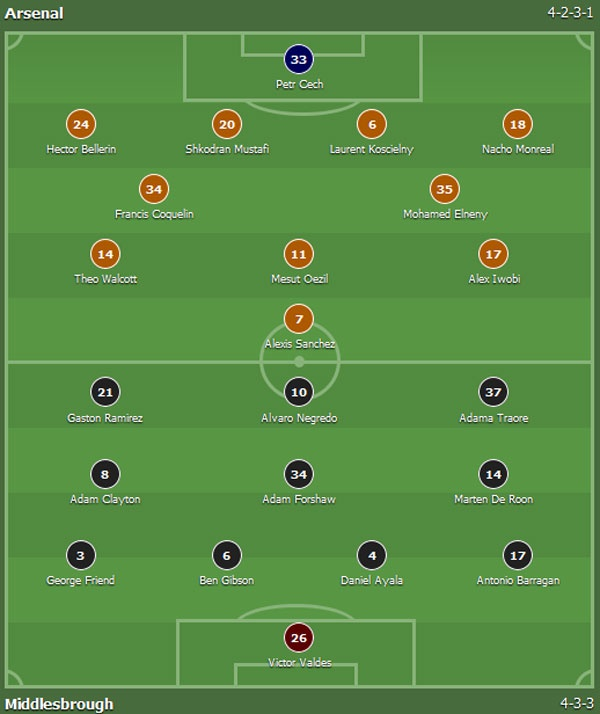 Tran Arsenal vs Middlesbrough anh 15