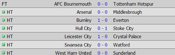 Arsenal khien Wenger kem vui trong ngay sinh nhat thu 67 hinh anh 26