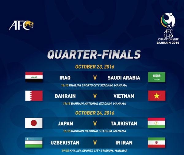 Tran U19 Bahrain vs U19 Viet Nam anh 9