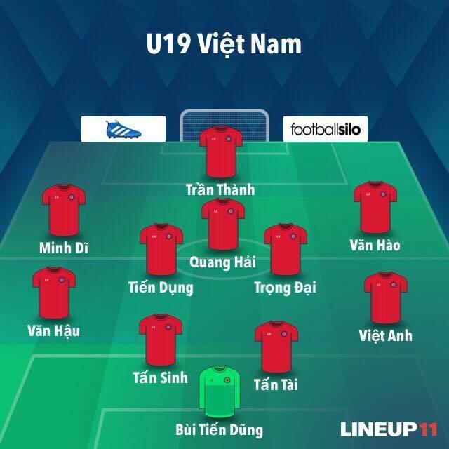 Tran U19 Bahrain vs U19 Viet Nam anh 12