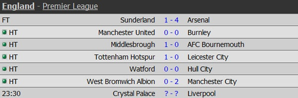 Tottenham hoa Leicester 1-1, Man City thang West Brom 4-0 hinh anh 15