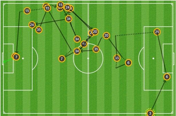 Giroud va Sanchez lap cu dup, Arsenal co tran thang 4-1 hinh anh 23