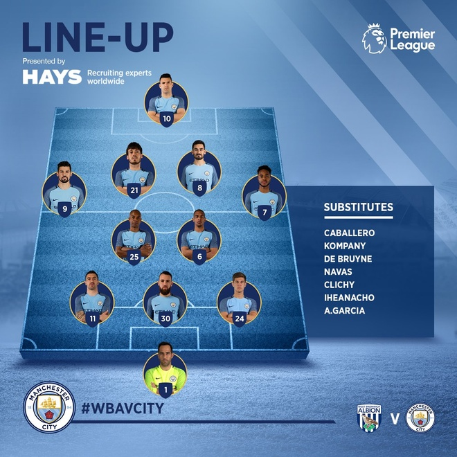 Tottenham hoa Leicester 1-1, Man City thang West Brom 4-0 hinh anh 5