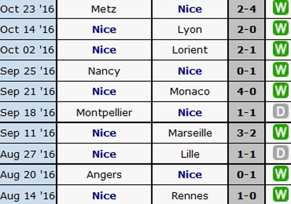 Tran Nice vs Nantes anh 4