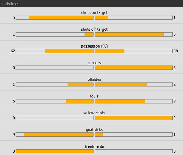 Tran Nice vs Nantes anh 17